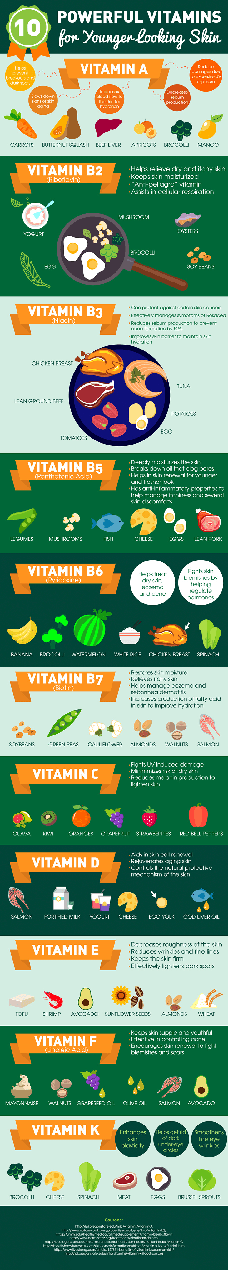 10-Powerful-Vitamins-for-Younger-Looking-Skin-1