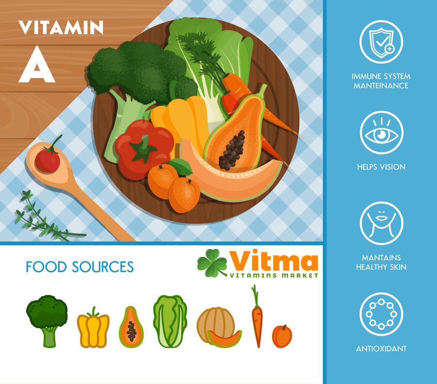 vitamin_a-2