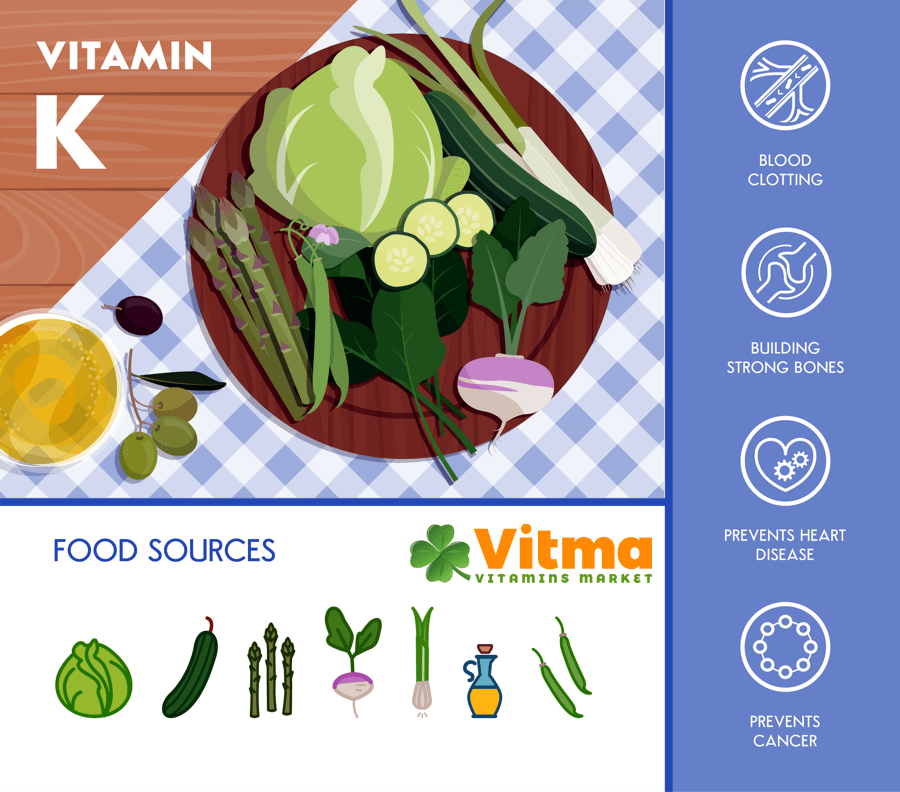 vitamin_k-2